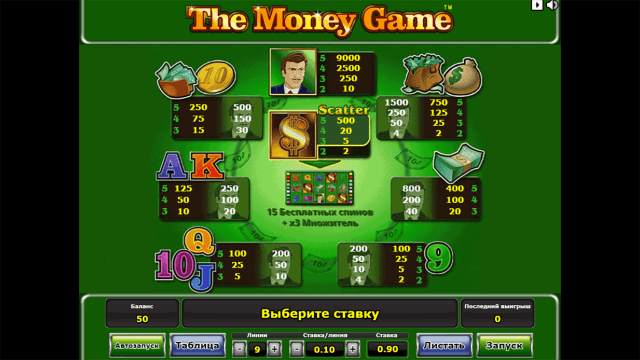 Характеристики слота The Money Game 4