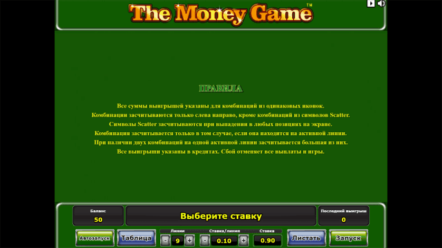 Характеристики слота The Money Game 2