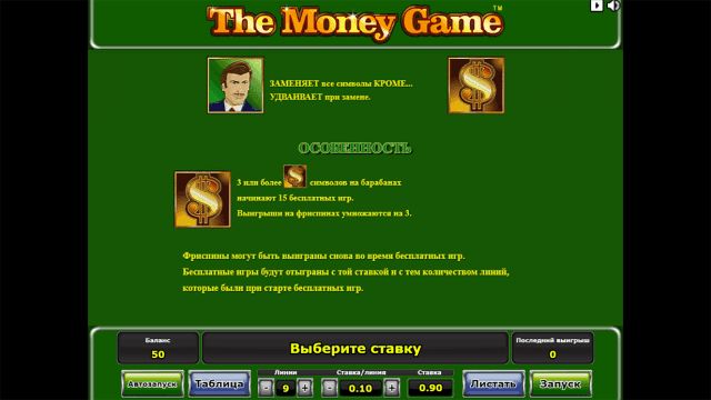 Характеристики слота The Money Game 1